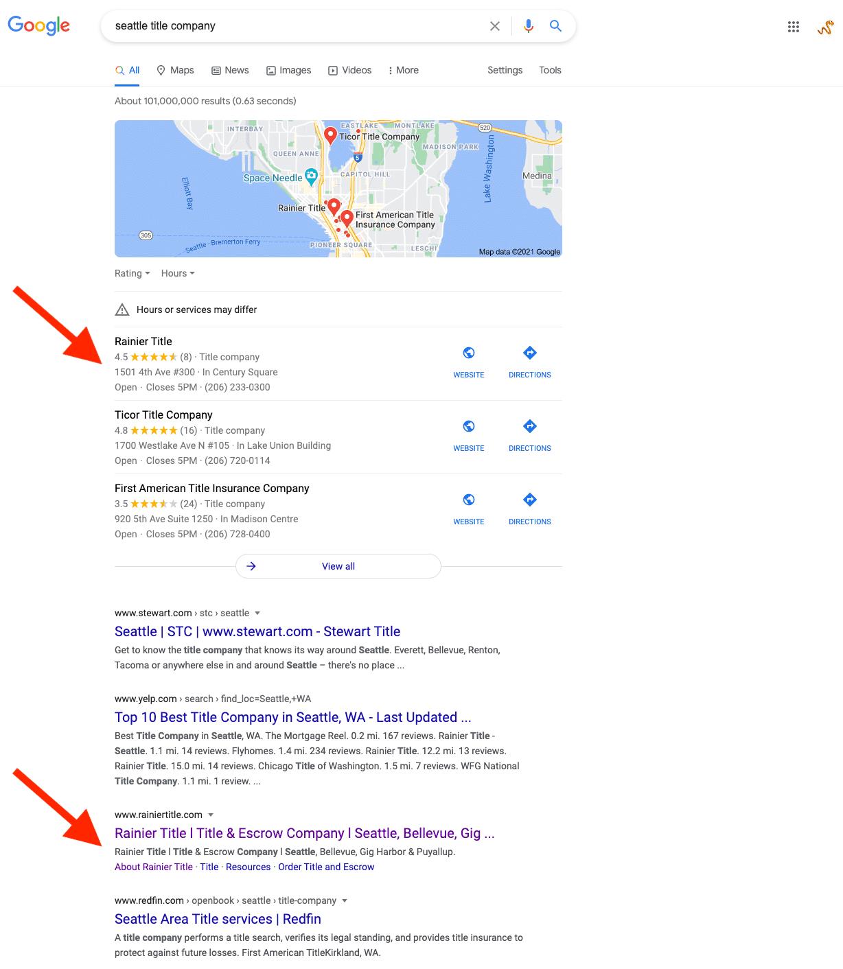 Google loves fast websites